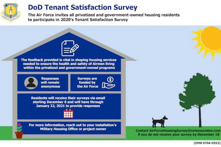 The Department of the Air Force is asking tenants of its privatized and government-owned housing to share their experiences and opinions of the programs via the DoD Tenant Satisfaction Survey beginning Dec. 8, 2020. The survey data will be shared with Air Force housing program leaders and project owners to continue improving both the government and privatized housing experience. (U.S. Air Force courtesy graphic)
