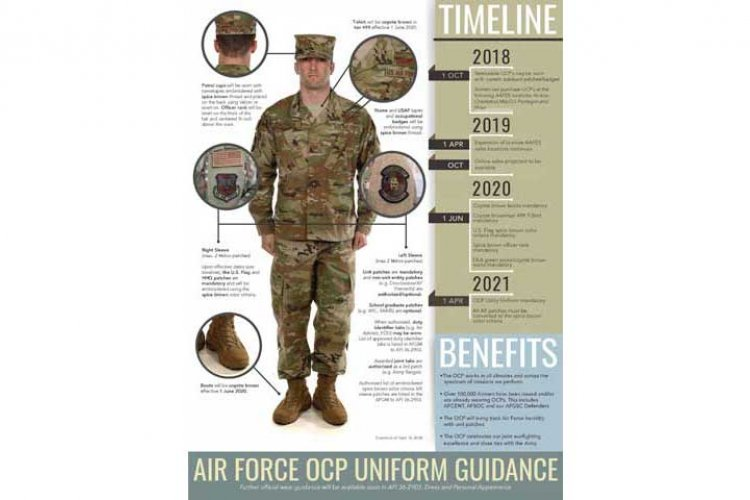 Latest OCP guidance approves current subdued patches